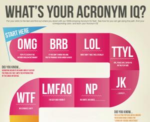 Acronym-IQ-Infographic