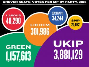 2015-06-02_votingreform